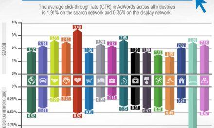[필수팁] 온라인 광고단가 비교 자료 사이트들