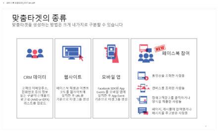 [페이스북] 인스타그램 참여도 기반 맞춤타겟이 추가됐어요!