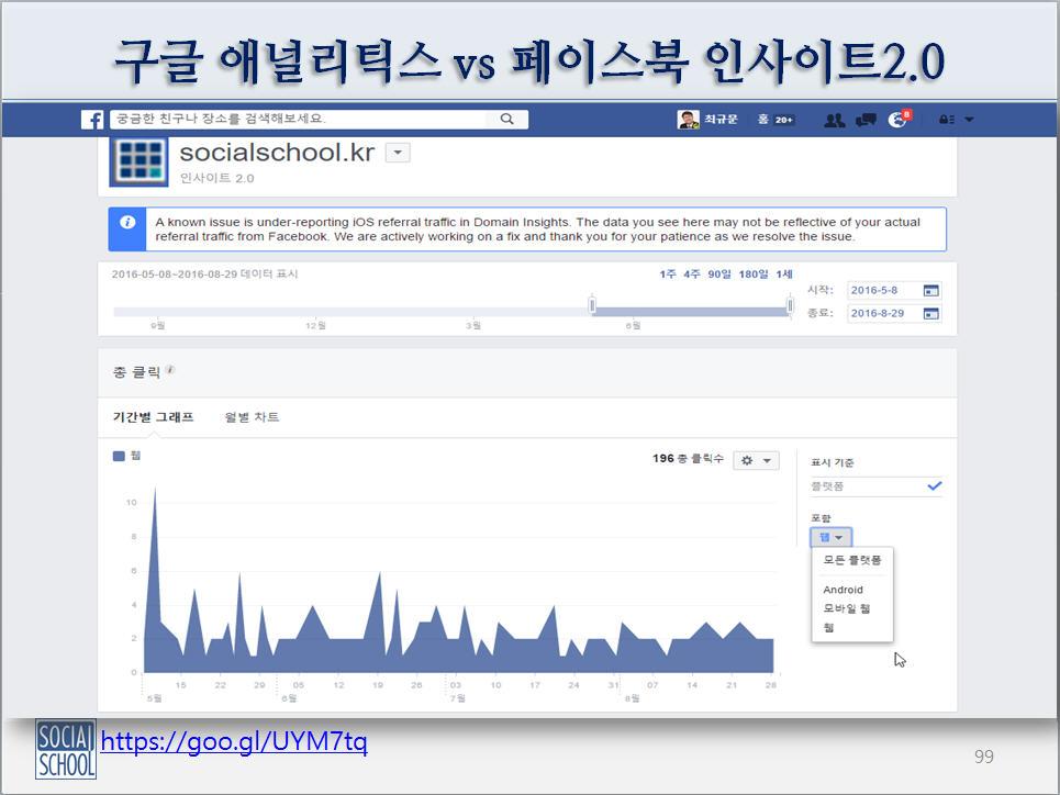 페이스북인사이트2.0