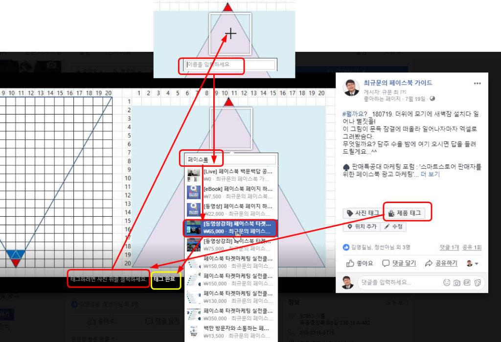 페이스북_인스타그램사진_제품태그 기능