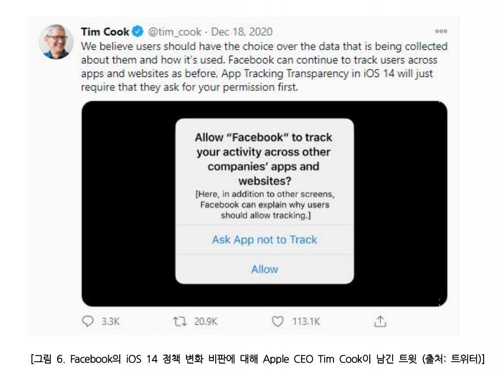 iOS14업데이트_페이스북승인요구화면_애플_팀쿡트윗기사